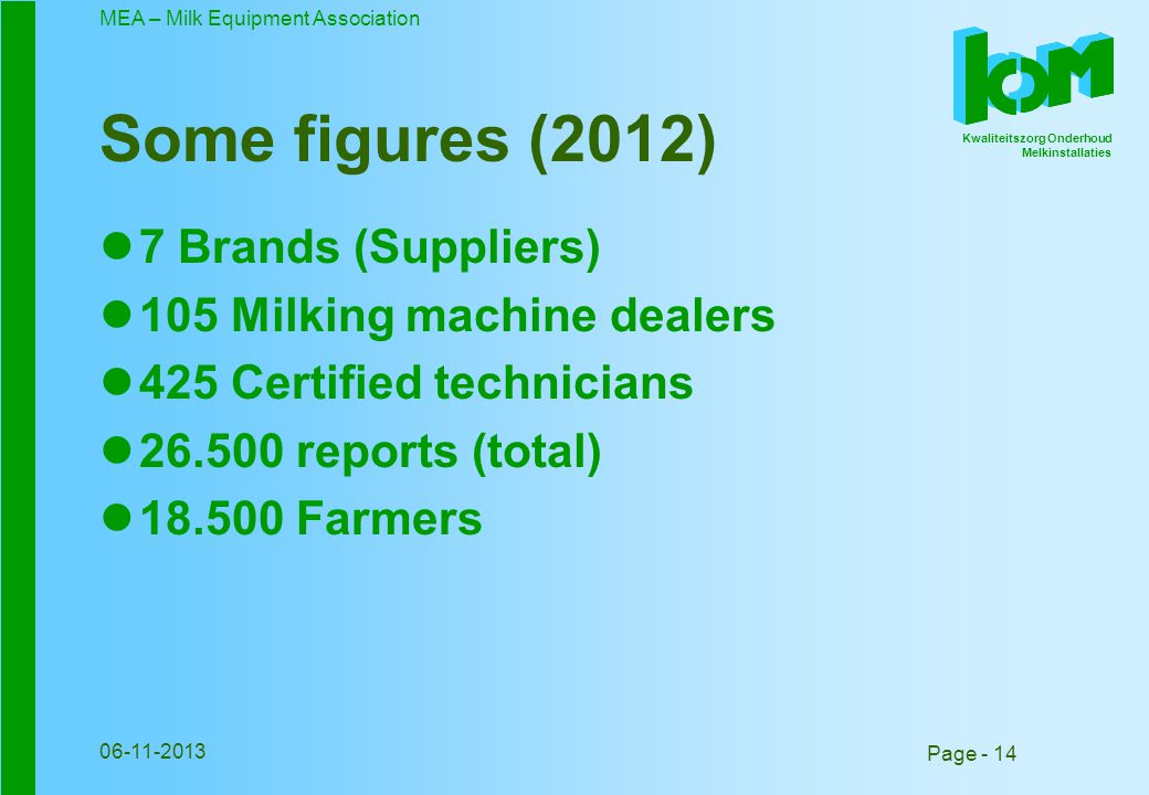 Kwaliteitszorg Onderhoud Melkinstallaties MEA – Milk Equipment Association Page - 14 06-11-2013 Some figures (2012) 7 Brands (Suppliers) 105 Milking machine dealers 425 Certified technicians 26.500 reports (total) 18.500 Farmers