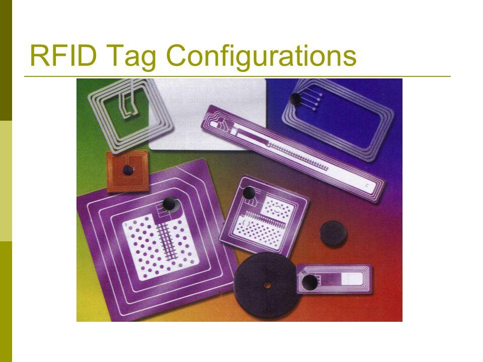 RFID Tag Configurations