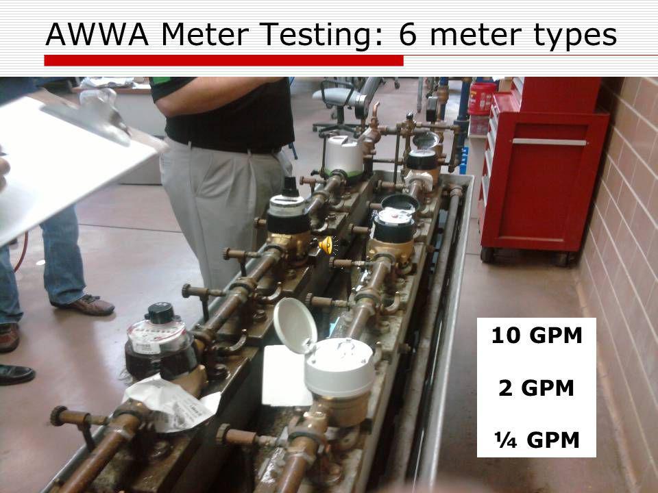 AWWA Meter Testing: 6 meter types 10 GPM 2 GPM ¼ GPM