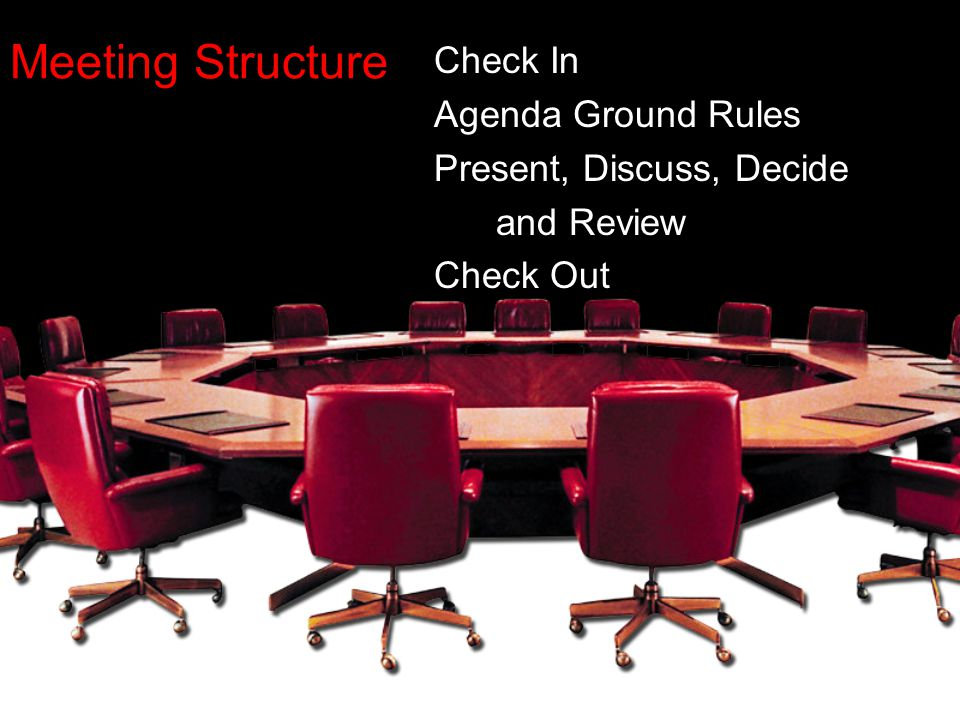 Meeting Structure Check In Agenda Ground Rules Present, Discuss, Decide and Review Check Out