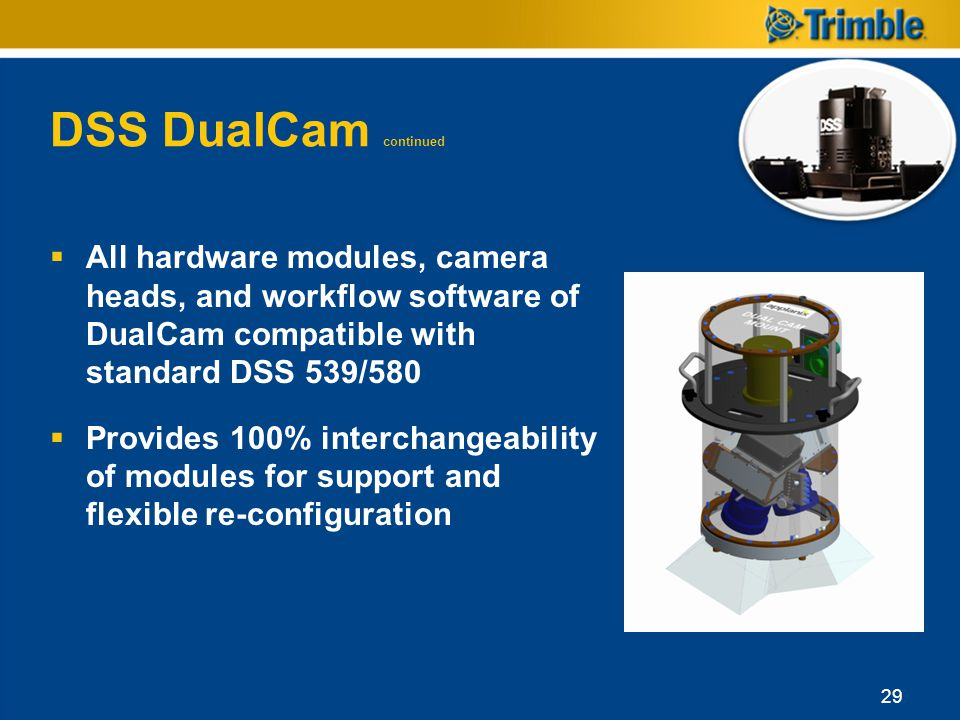 DSS DualCam continued All hardware modules, camera heads, and workflow software of DualCam compatible with standard DSS 539/580 Provides 100% intercha