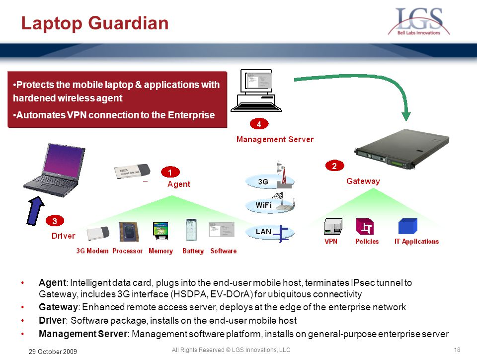 18All Rights Reserved © LGS Innovations, LLC 29 October 2009 Laptop Guardian Agent: Intelligent data card, plugs into the end-user mobile host, termin