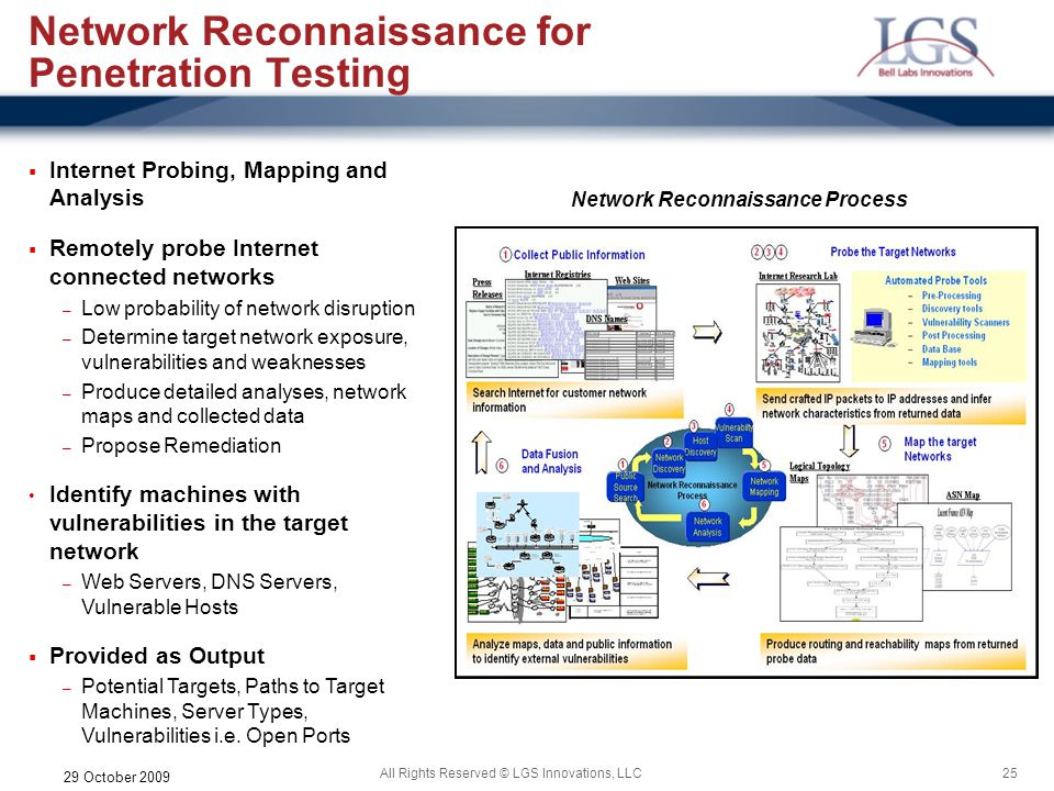 25All Rights Reserved © LGS Innovations, LLC 29 October 2009 Network Reconnaissance for Penetration Testing Internet Probing, Mapping and Analysis Rem