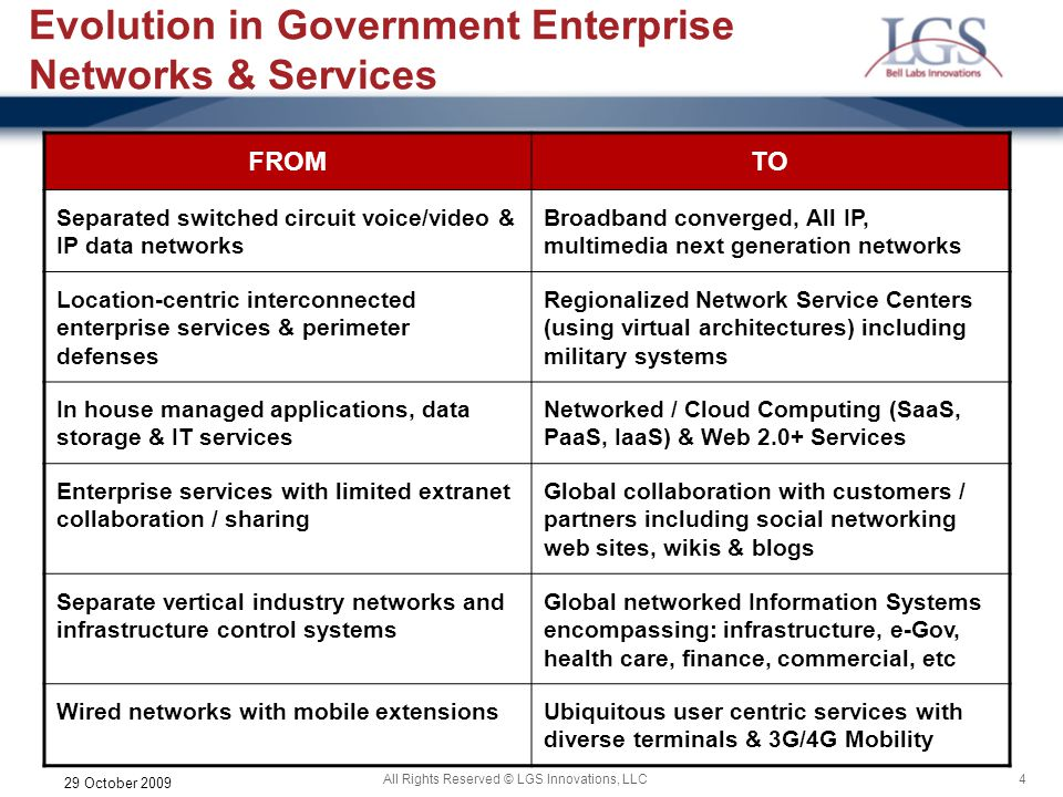 4All Rights Reserved © LGS Innovations, LLC 29 October 2009 Evolution in Government Enterprise Networks & Services FROMTO Separated switched circuit v