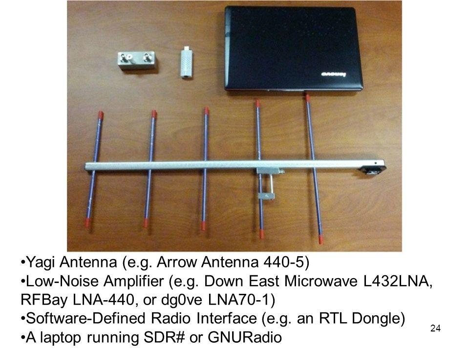24 Yagi Antenna (e.g. Arrow Antenna 440-5) Low-Noise Amplifier (e.g. Down East Microwave L432LNA, RFBay LNA-440, or dg0ve LNA70-1) Software-Defined Ra