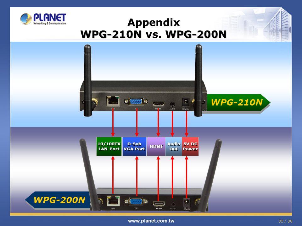 35 / 36 WPG-200N10/100TX LAN Port D-Sub VGA Port HDMIAudioOut 5V DC Power WPG-210NWPG-200N Appendix WPG-210N vs. WPG-200N WPG-210N
