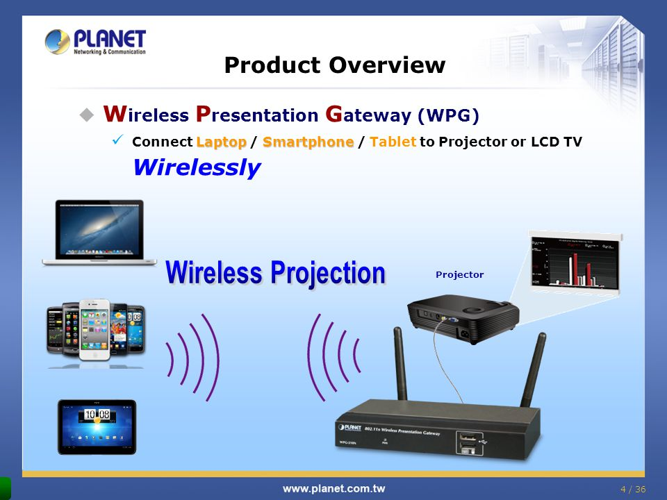 4 / 36 Product Overview W ireless P resentation G ateway (WPG) LaptopSmartphone Connect Laptop / Smartphone / Tablet to Projector or LCD TV Wirelessly