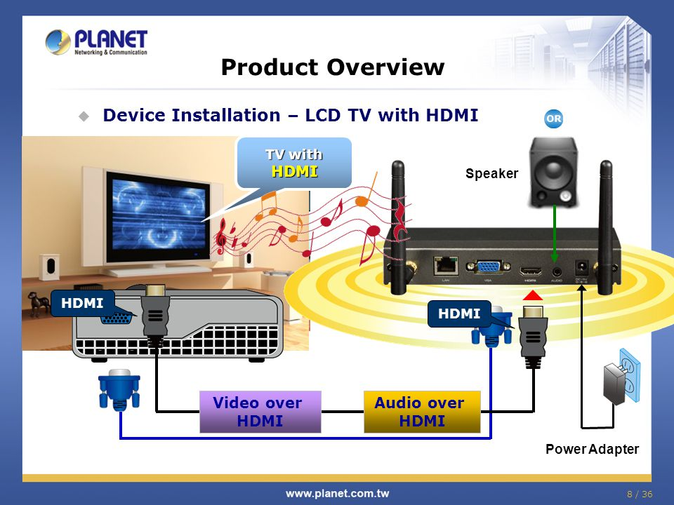 8 / 36 Speaker Product Overview Device Installation – LCD TV with HDMI TV with HDMI Video over HDMI Audio over HDMI Power Adapter