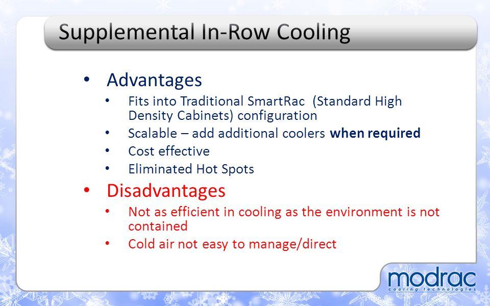 Closed Loop Single In-Row Cooling