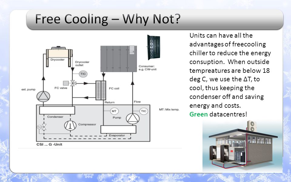 Units can have all the advantages of freecooling chiller to reduce the energy consuption. When outside tempreatures are below 18 deg C, we use the ΔT,