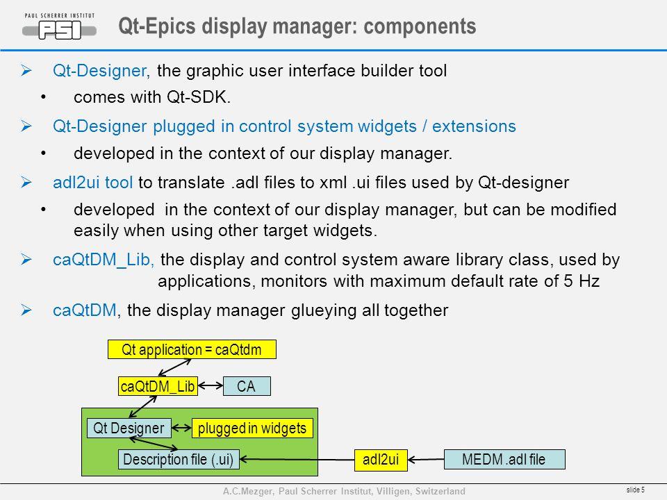 A.C.Mezger, Paul Scherrer Institut, Villigen, Switzerland Qt-Epics display manager: components Description file (.ui) Qt Designer Qt application = caQtdm plugged in widgets CAcaQtDM_Lib adl2uiMEDM.adl file Qt-Designer, the graphic user interface builder tool comes with Qt-SDK.