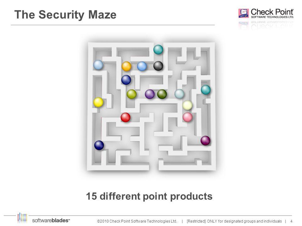 4 4©2010 Check Point Software Technologies Ltd.