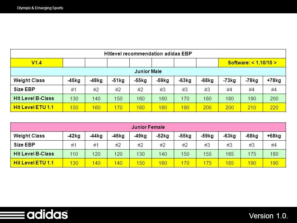 Olympic & Emerging Sports Version 1.0. Hitlevel recommendation adidas EBP V1.4 Software: Junior Male Weight Class-45kg-48kg-51kg-55kg-59kg-63kg-68kg-7