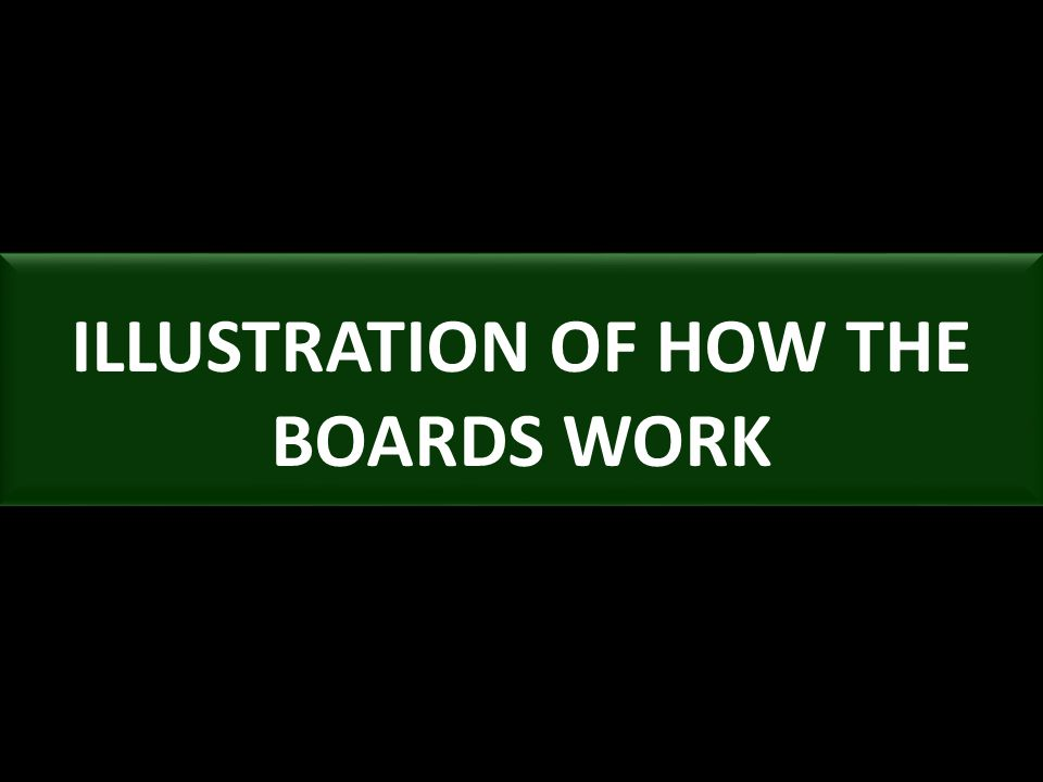 ILLUSTRATION OF HOW THE BOARDS WORK