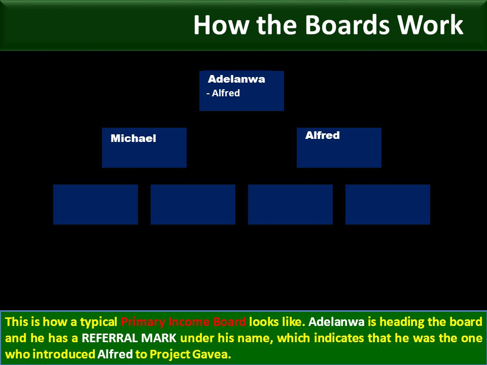Adelanwa Michael Alfred - Alfred This is how a typical Primary Income Board looks like.
