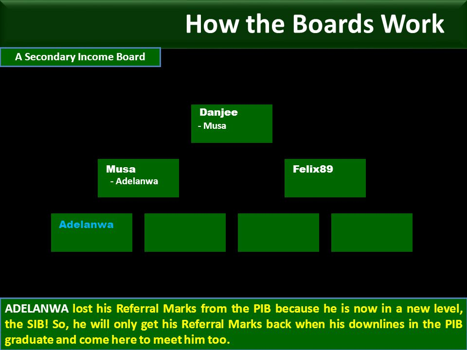 How the Boards Work Danjee MusaFelix89 - Musa ADELANWA lost his Referral Marks from the PIB because he is now in a new level, the SIB! So, he will onl
