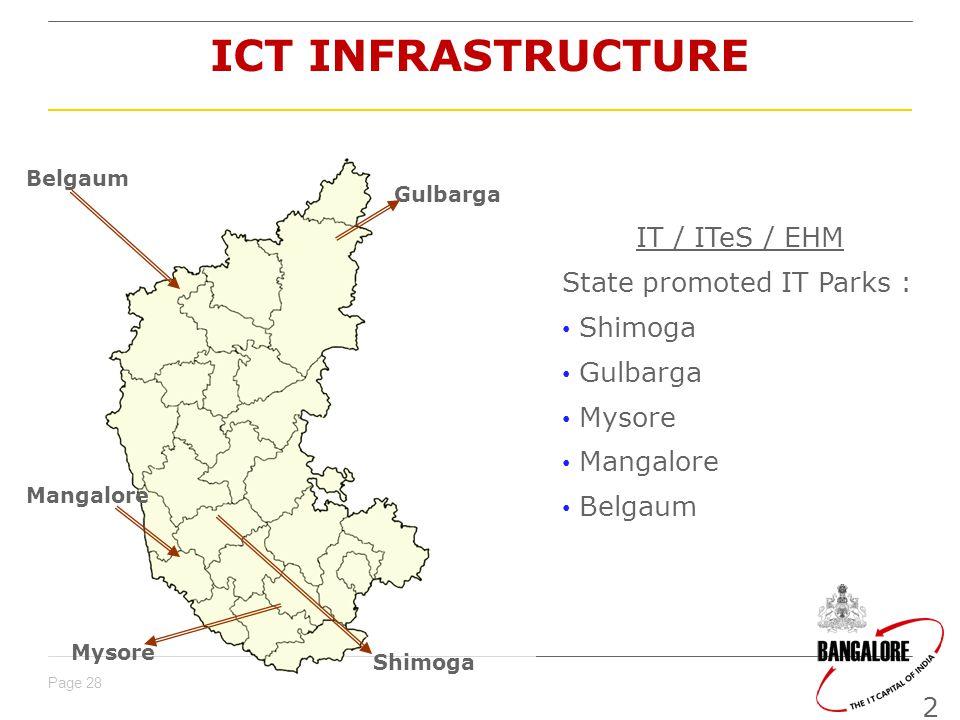 Page 28 28 ICT INFRASTRUCTURE IT / ITeS / EHM State promoted IT Parks : Shimoga Gulbarga Mysore Mangalore Belgaum Shimoga Gulbarga Mysore Belgaum Mang