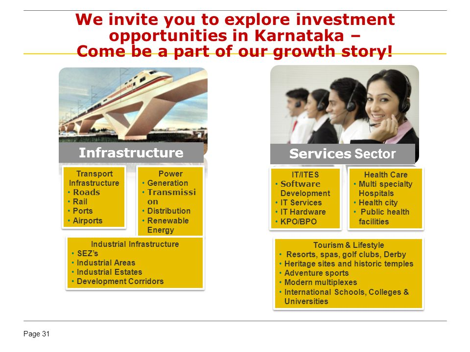 Page 31 We invite you to explore investment opportunities in Karnataka – Come be a part of our growth story.
