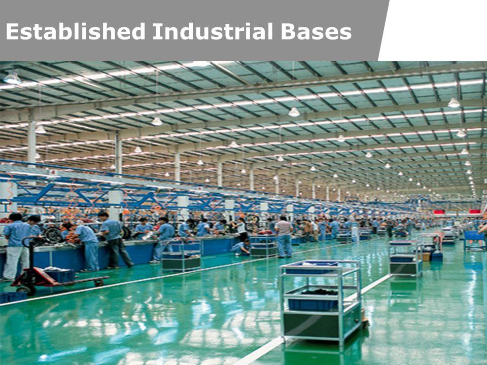 Established Industrial Bases