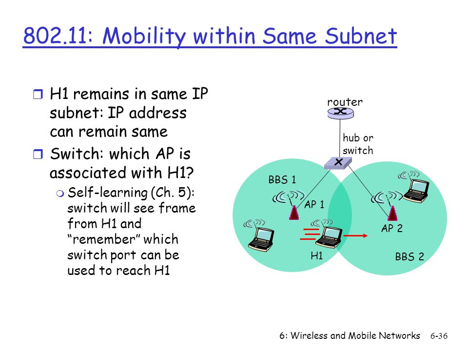 6: Wireless and Mobile Networks6-36 hub or switch AP 2 AP 1 H1 BBS 2 BBS 1 802.11: Mobility within Same Subnet router r H1 remains in same IP subnet: