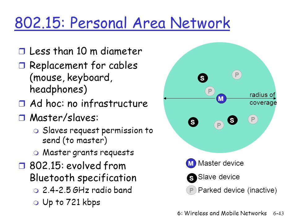 6: Wireless and Mobile Networks6-43 M radius of coverage S S S P P P P M S Master device Slave device Parked device (inactive) P 802.15: Personal Area