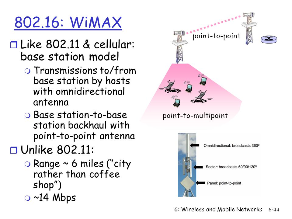6: Wireless and Mobile Networks6-44 802.16: WiMAX r Like 802.11 & cellular: base station model m Transmissions to/from base station by hosts with omni
