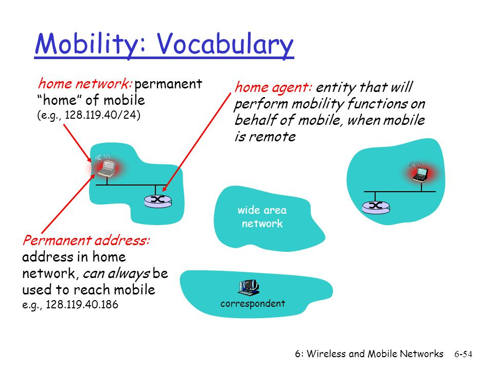 6: Wireless and Mobile Networks6-54 Mobility: Vocabulary home network: permanent home of mobile (e.g., 128.119.40/24) Permanent address: address in ho