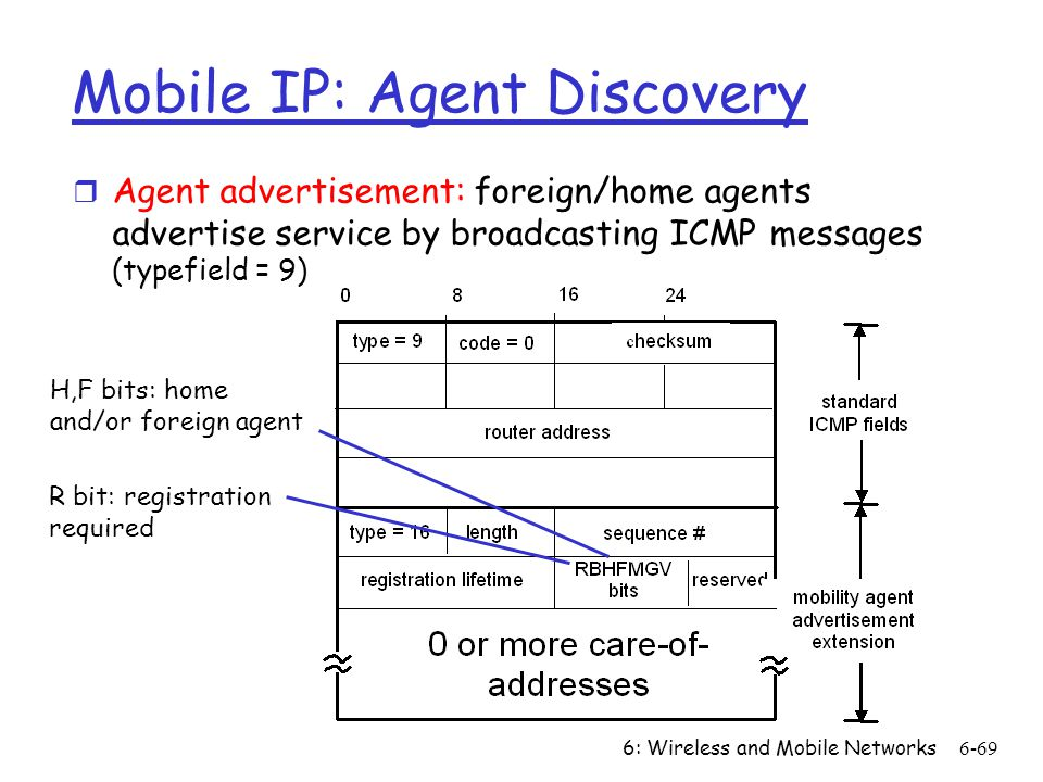 6: Wireless and Mobile Networks6-69 Mobile IP: Agent Discovery r Agent advertisement: foreign/home agents advertise service by broadcasting ICMP messa
