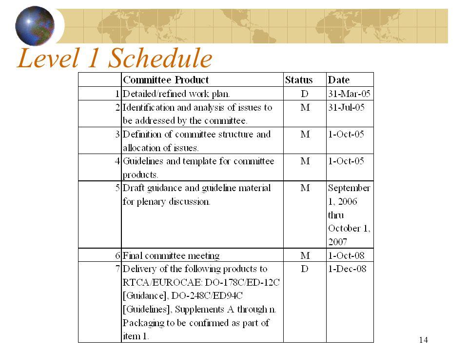 14 Level 1 Schedule