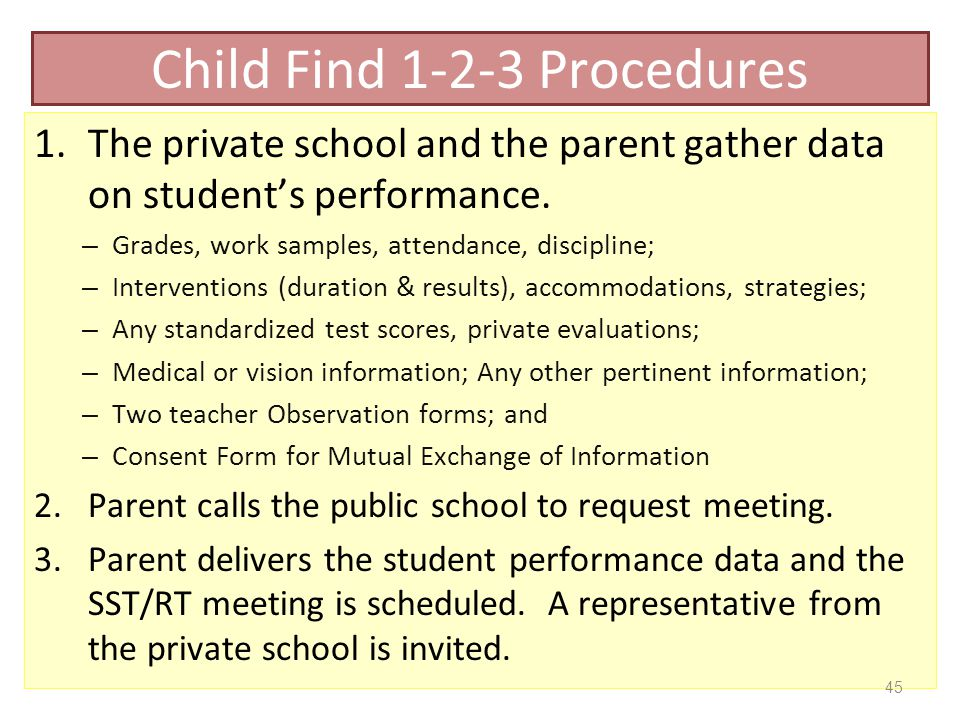 1.The private school and the parent gather data on students performance. – Grades, work samples, attendance, discipline; – Interventions (duration & r