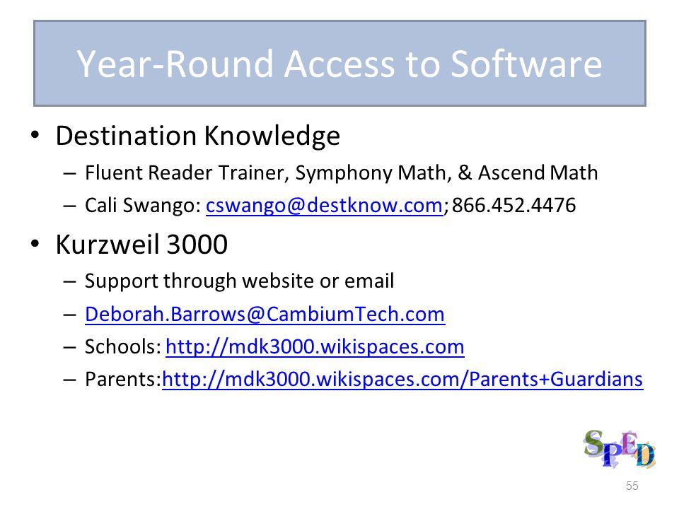 Destination Knowledge – Fluent Reader Trainer, Symphony Math, & Ascend Math – Cali Swango: cswango@destknow.com; 866.452.4476cswango@destknow.com Kurzweil 3000 – Support through website or email – Deborah.Barrows@CambiumTech.com Deborah.Barrows@CambiumTech.com – Schools: http://mdk3000.wikispaces.comhttp://mdk3000.wikispaces.com – Parents:http://mdk3000.wikispaces.com/Parents+Guardians http://mdk3000.wikispaces.com/Parents+Guardians 55 Year-Round Access to Software