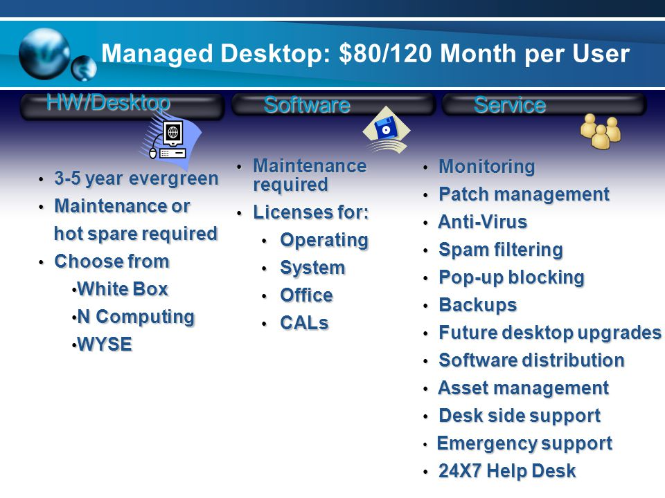 Managed Desktop: $80/120 Month per User Monitoring Monitoring Patch management Patch management Anti-Virus Anti-Virus Spam filtering Spam filtering Po