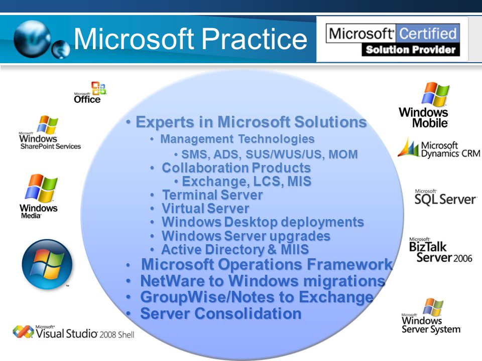 Microsoft Practice Experts in Microsoft Solutions Experts in Microsoft Solutions Management Technologies Management Technologies SMS, ADS, SUS/WUS/US,