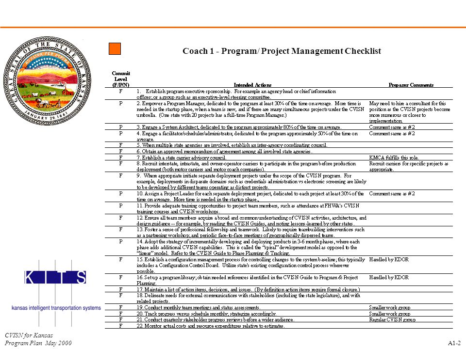 CVISN for Kansas Program Plan May 2000 Coach 1 - Program/ Project Management Checklist A1-2