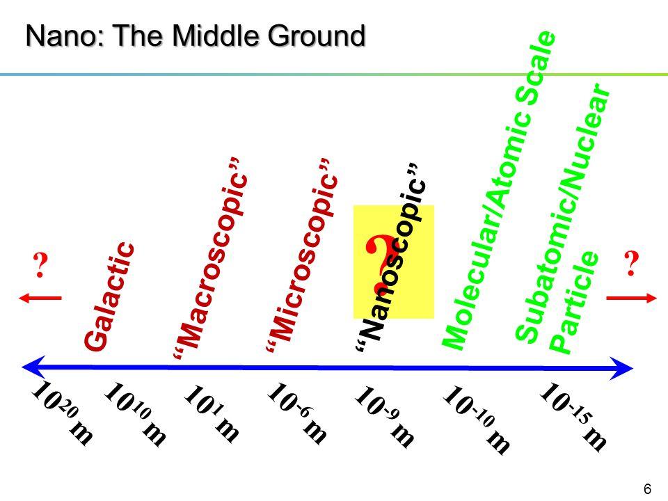 Nano: The Middle Ground ? Galactic Macroscopic Microscopic Nanoscopic Molecular/Atomic Scale Subatomic/Nuclear Particle ? ? 10 20 m 10 10 m 10 1 m 10