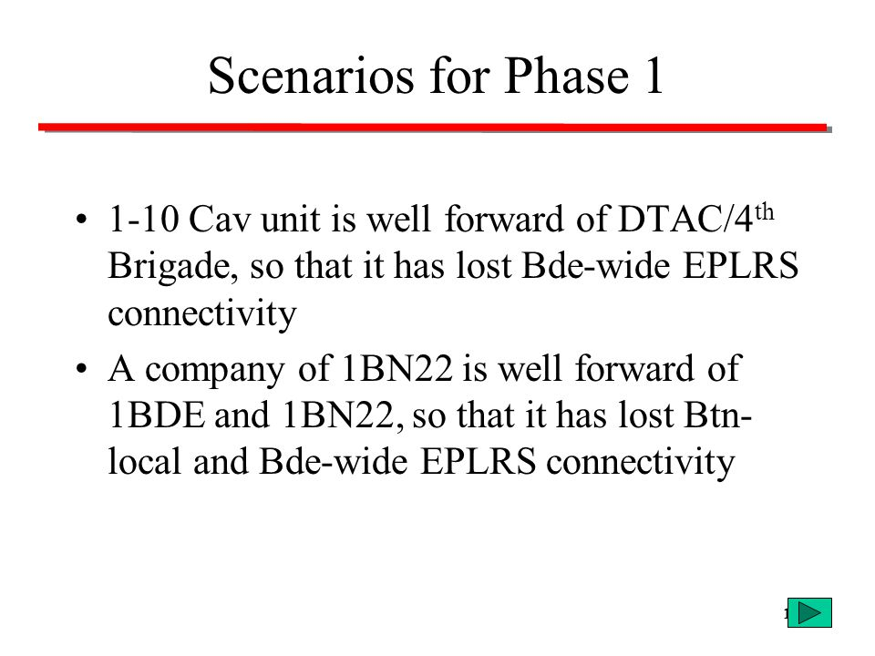 17 Scenarios for Phase 1 1-10 Cav unit is well forward of DTAC/4 th Brigade, so that it has lost Bde-wide EPLRS connectivity A company of 1BN22 is wel