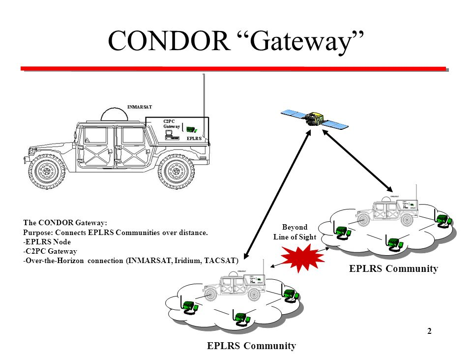 2 EPLRS Community Beyond Line of Sight The CONDOR Gateway: Purpose: Connects EPLRS Communities over distance. -EPLRS Node -C2PC Gateway -Over-the-Hori