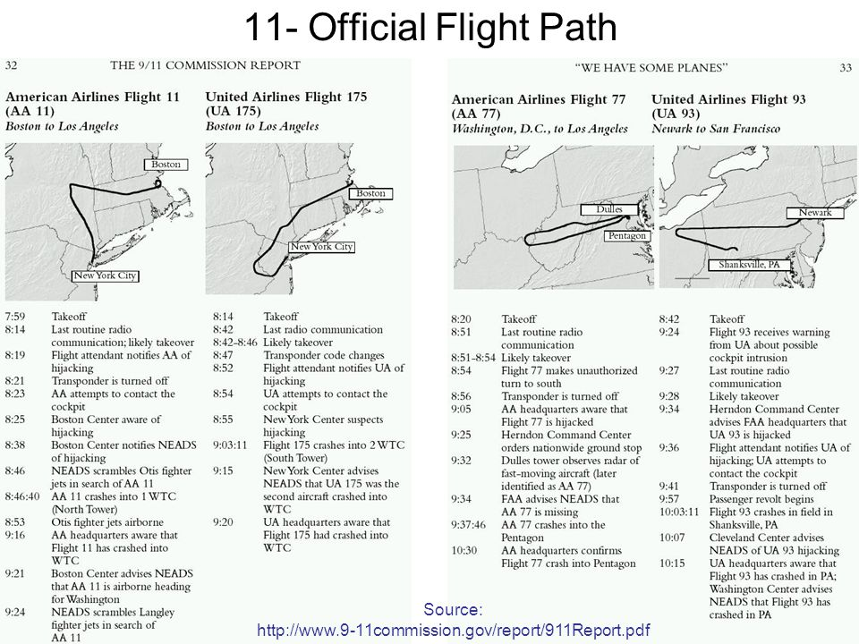 11- Official Flight Path Source: http://www.9-11commission.gov/report/911Report.pdf