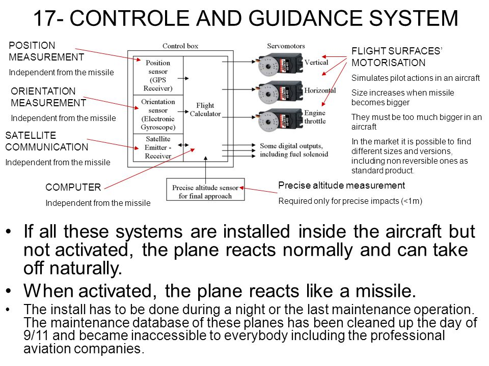 17- CONTROLE AND GUIDANCE SYSTEM POSITION MEASUREMENT Independent from the missile ORIENTATION MEASUREMENT Independent from the missile COMPUTER Indep