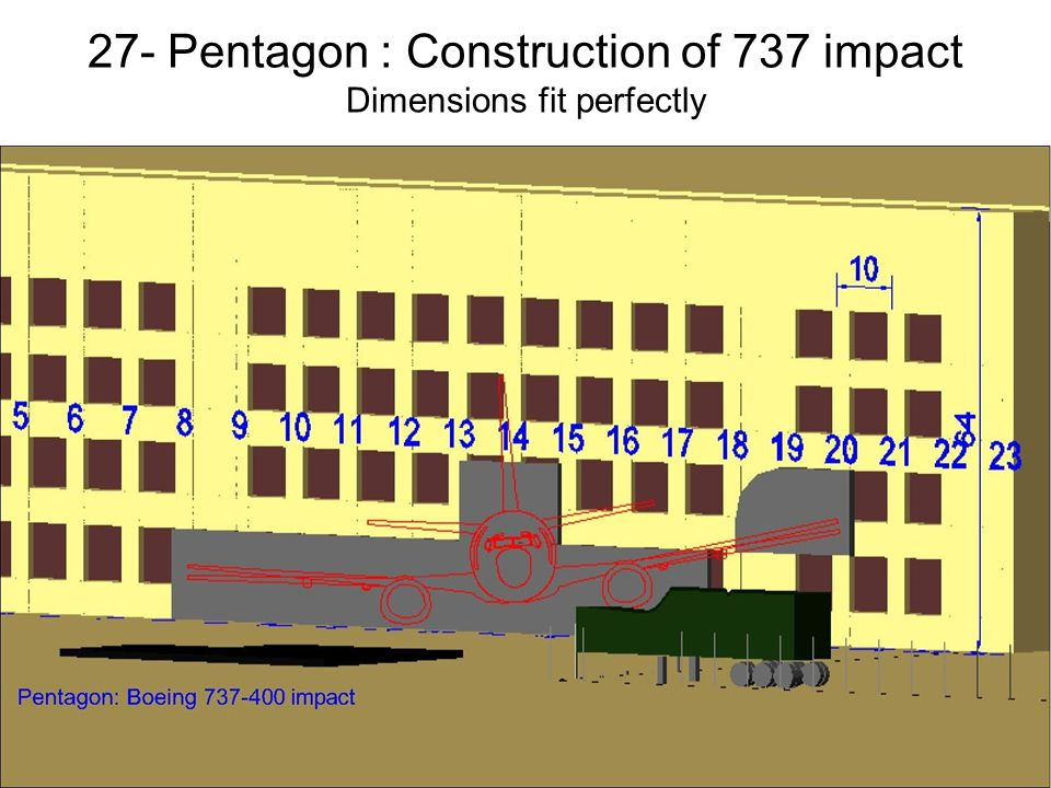 27- Pentagon : Construction of 737 impact Dimensions fit perfectly