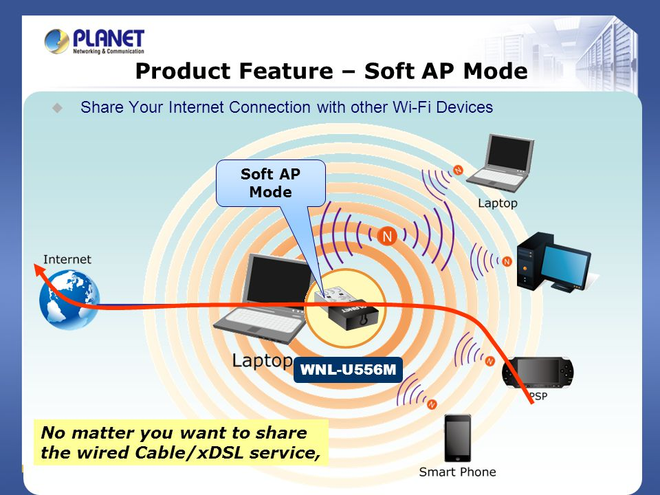 12 / 22 Product Feature – Soft AP Mode Share Your Internet Connection with other Wi-Fi Devices WNL-U556M No matter you want to share the wired Cable/x