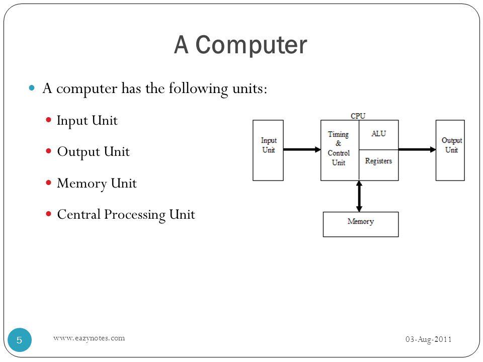 A Computer A computer has the following units: Input Unit Output Unit Memory Unit Central Processing Unit 03-Aug-2011 5 www.eazynotes.com