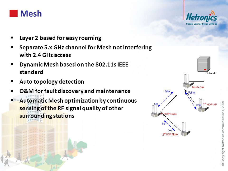 Mesh Layer 2 based for easy roaming Separate 5.x GHz channel for Mesh not interfering with 2.4 GHz access Dynamic Mesh based on the 802.11s IEEE stand