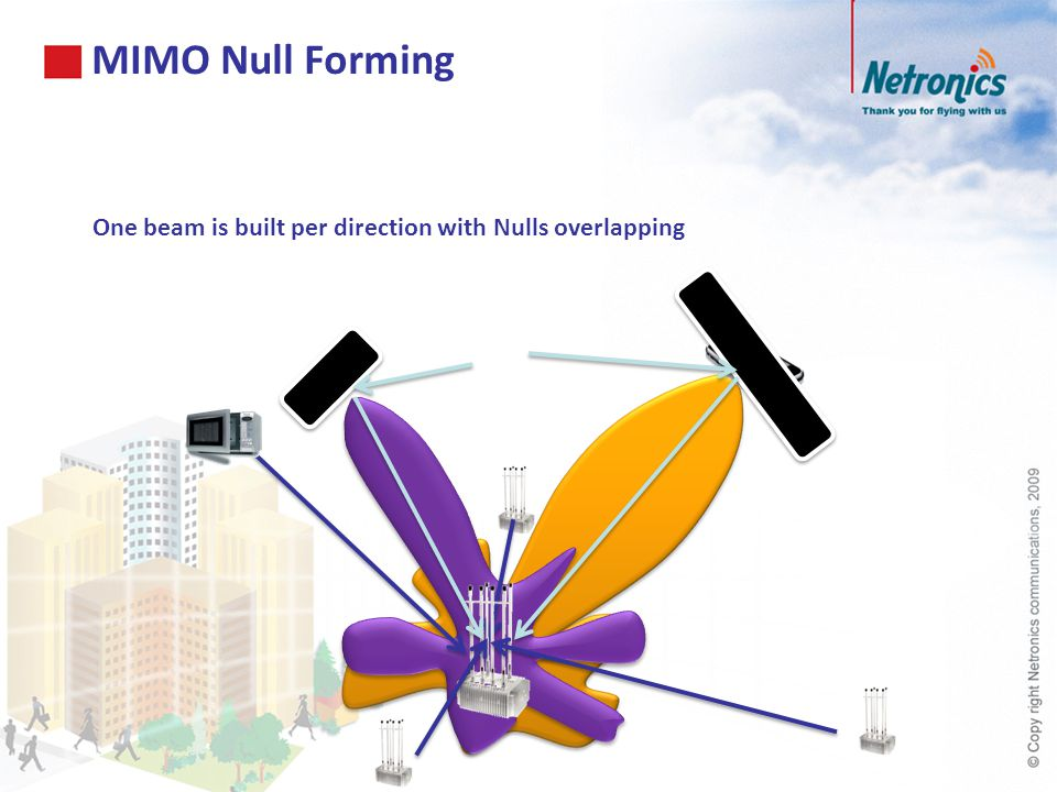 One beam is built per direction with Nulls overlapping MIMO Null Forming