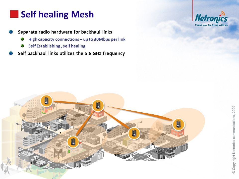 Self healing Mesh 47 Separate radio hardware for backhaul links High capacity connections – up to 30Mbps per link Self Establishing, self healing Self
