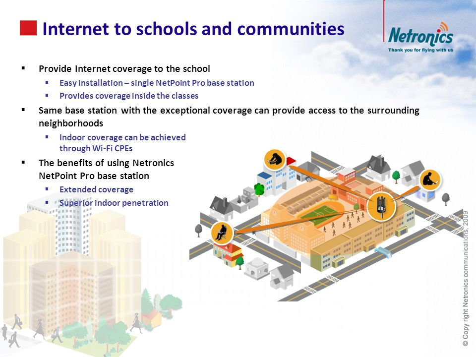 Internet to schools and communities 53 Provide Internet coverage to the school Easy installation – single NetPoint Pro base station Provides coverage