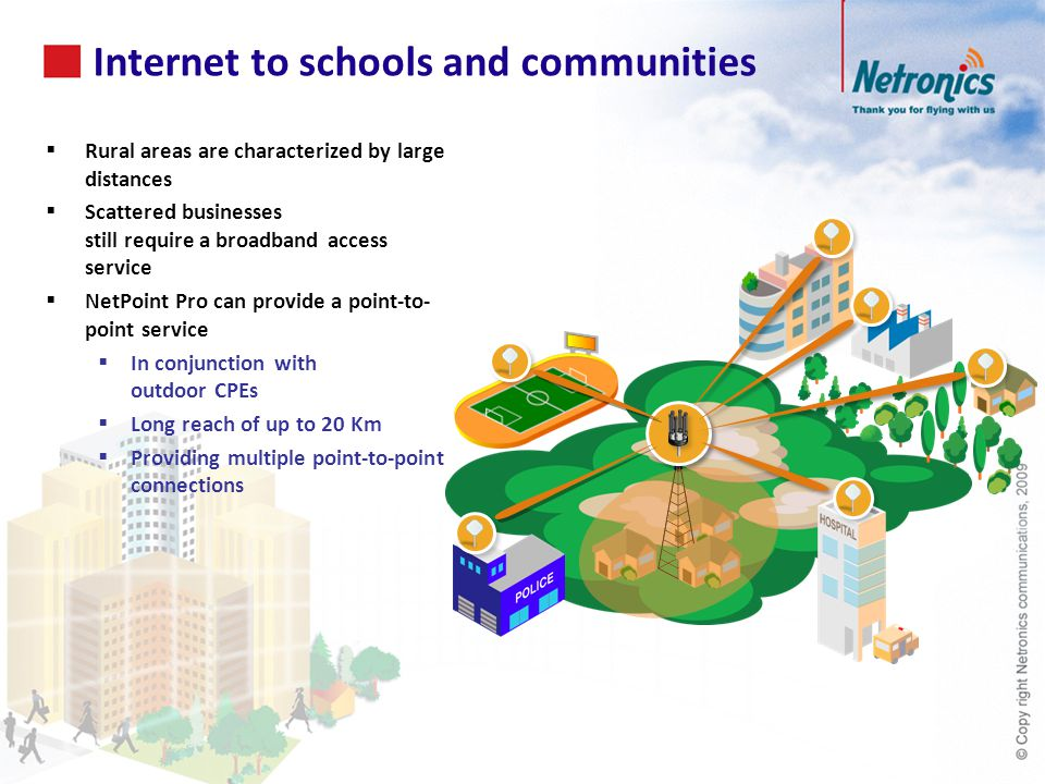 Internet to schools and communities 55 Rural areas are characterized by large distances Scattered businesses still require a broadband access service
