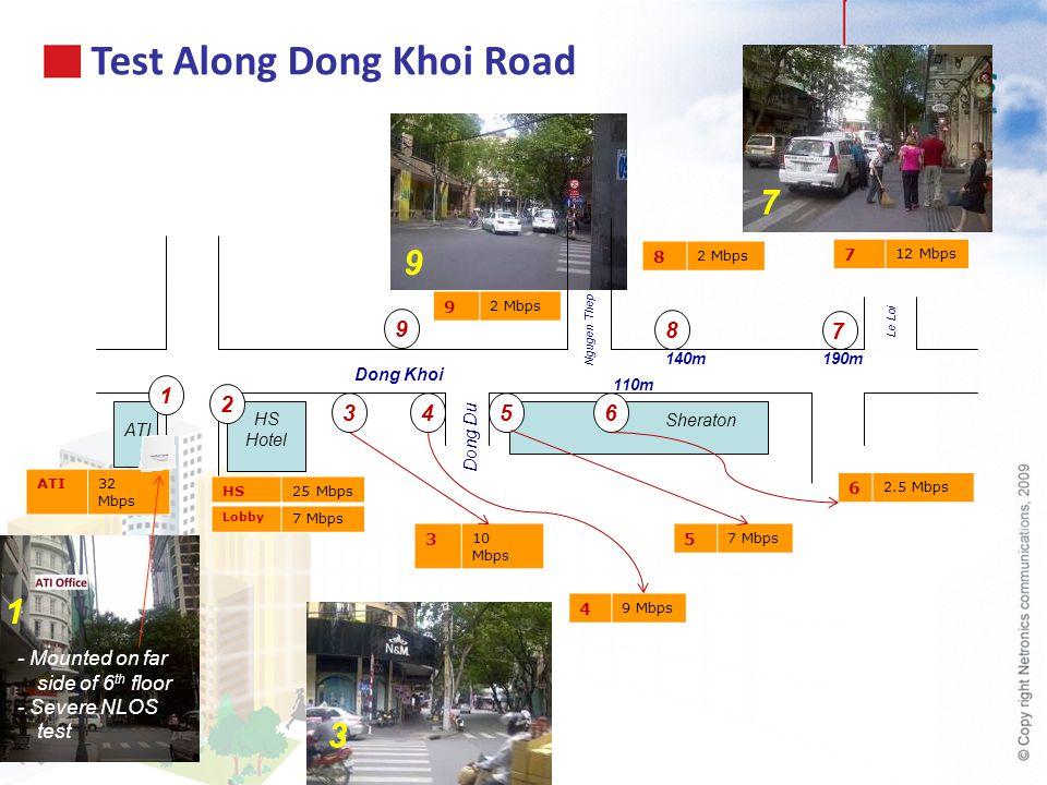 Dong Khoi Dong Du Ngugen Thep Le Loi ATI Sheraton HS Hotel 1 2 3456 9 7 ATI32 Mbps HS25 Mbps Lobby 7 Mbps 3 10 Mbps 4 9 Mbps 5 7 Mbps 6 2.5 Mbps 7 12