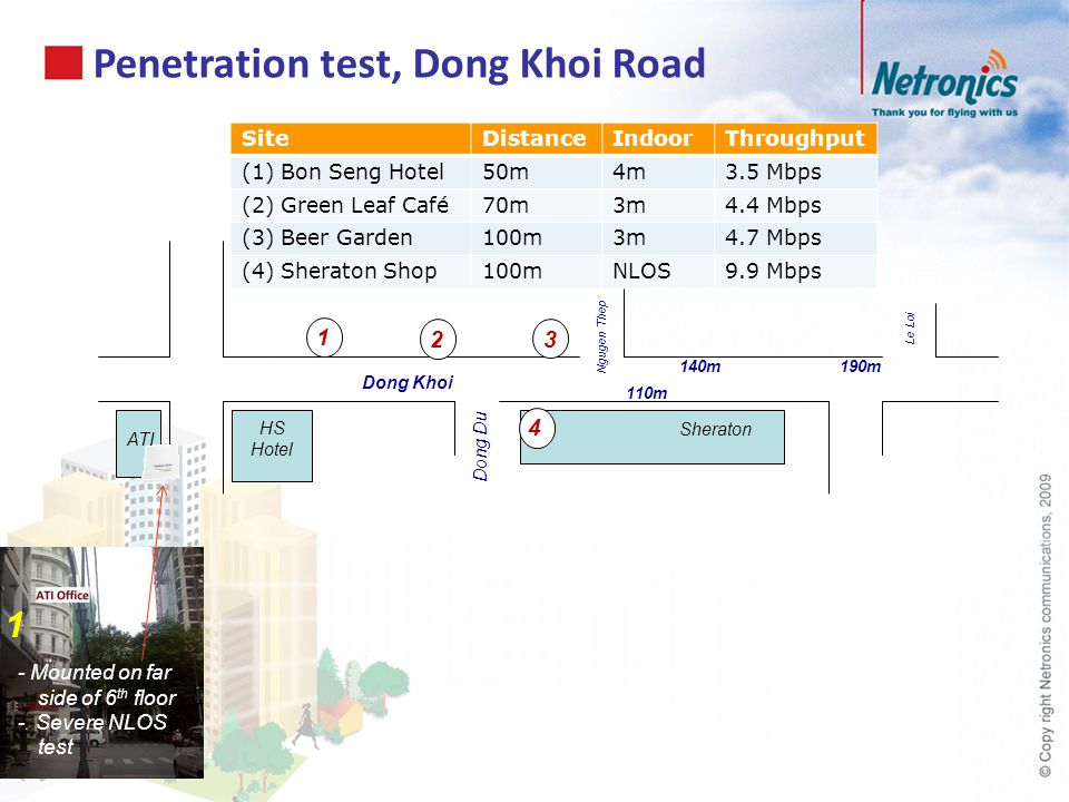 Dong Khoi Dong Du Ngugen Thep Le Loi ATI Sheraton HS Hotel 1 2 3 4 110m 190m140m Penetration test, Dong Khoi Road 1 - Mounted on far side of 6 th floo
