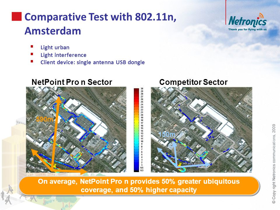 On average, NetPoint Pro n provides 50% greater ubiquitous coverage, and 50% higher capacity Comparative Test with 802.11n, Amsterdam NetPoint Pro n S